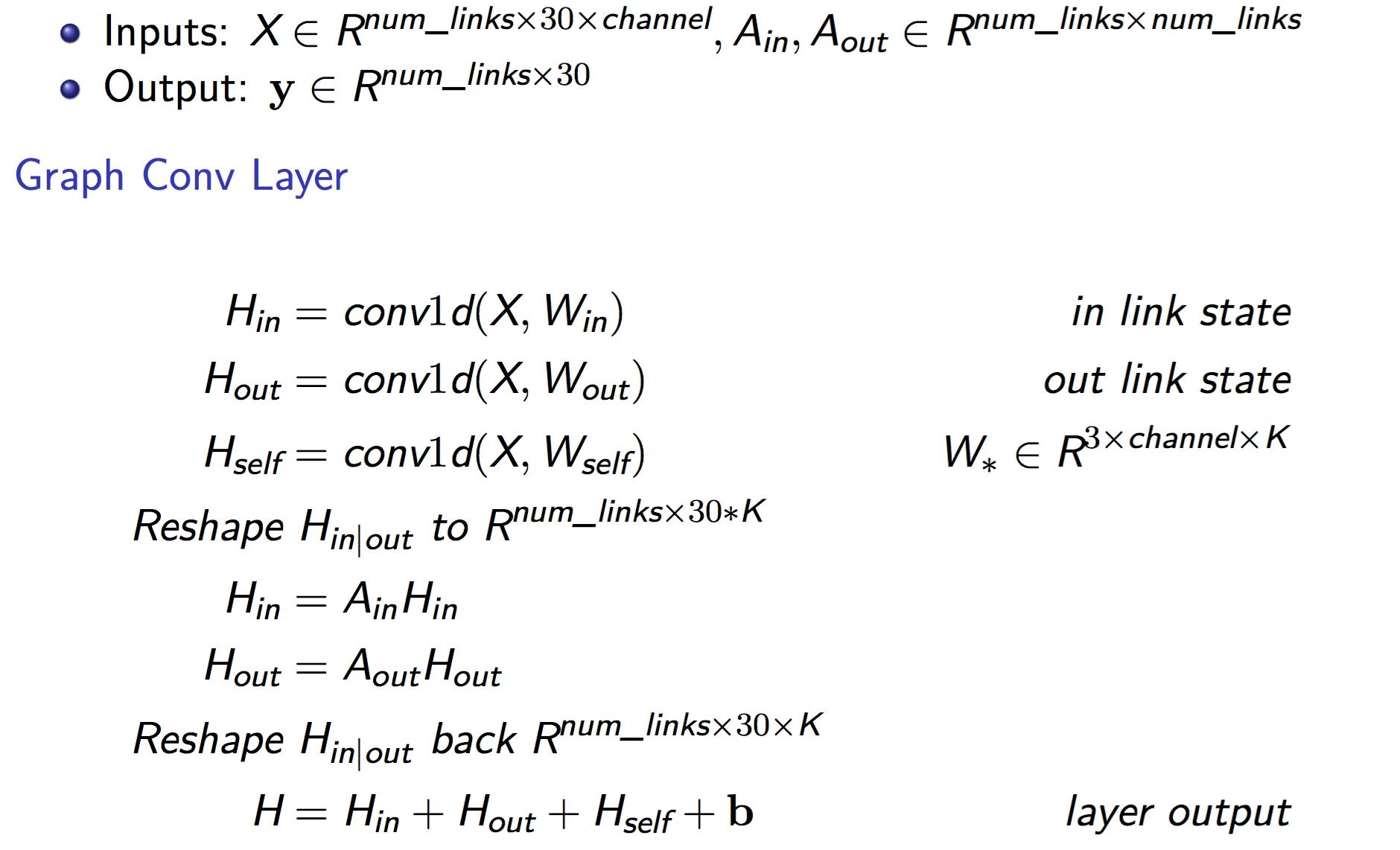 graph_conv2d_equations