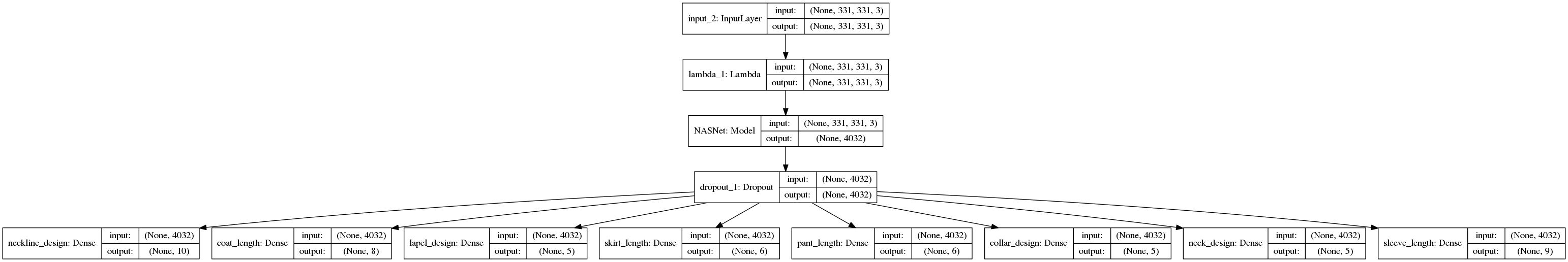 model_simple.png